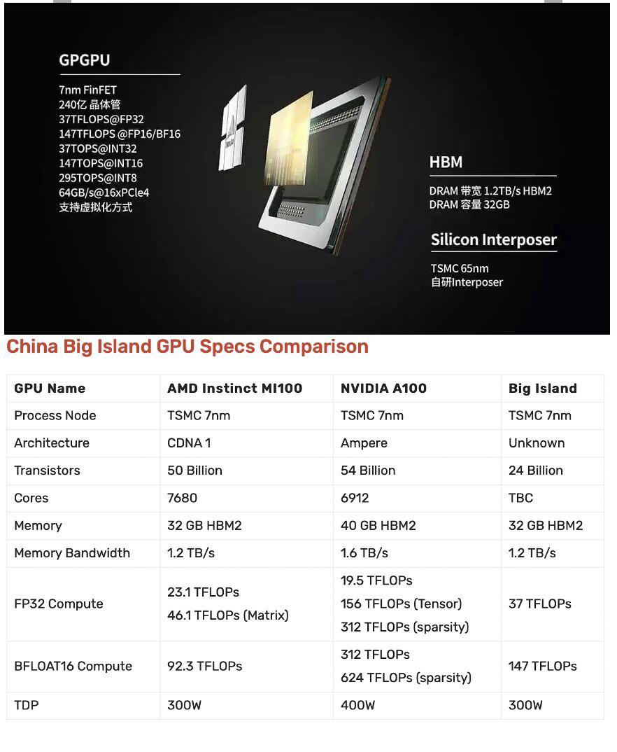 China GPU.jpg