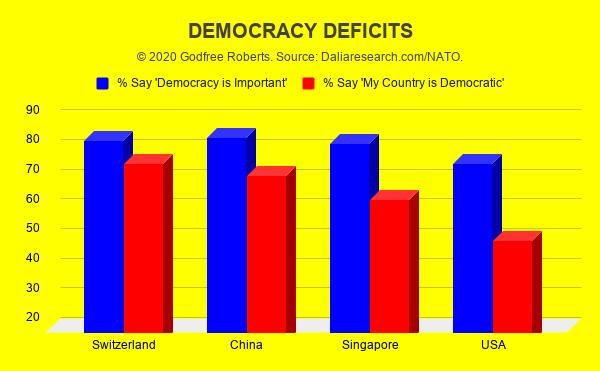 DEMOCRACY DEFICITS.png