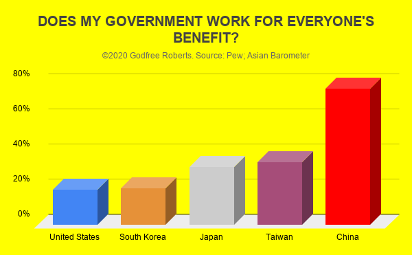 DOES MY GOVERNMENT WORK FOR EVERYONE'S BENEFIT?.png