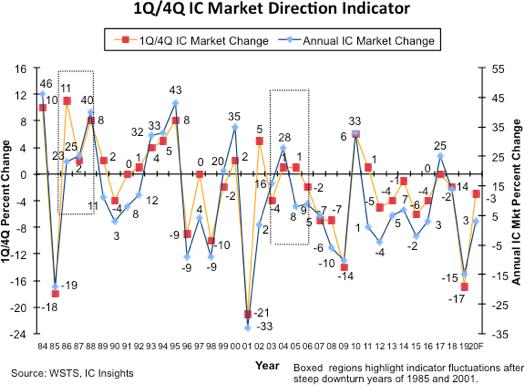 IC market direction indicator 2020.png