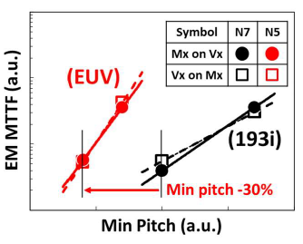 IEDM 2020 paper 9.2 Figure 2a.png