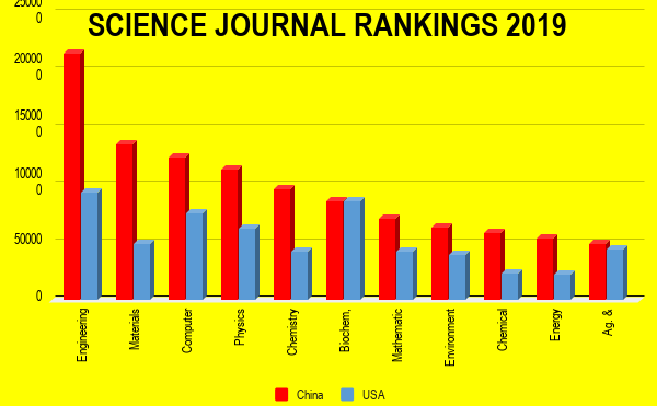 SCIENCE JOURNAL RANKINGS 2019.png