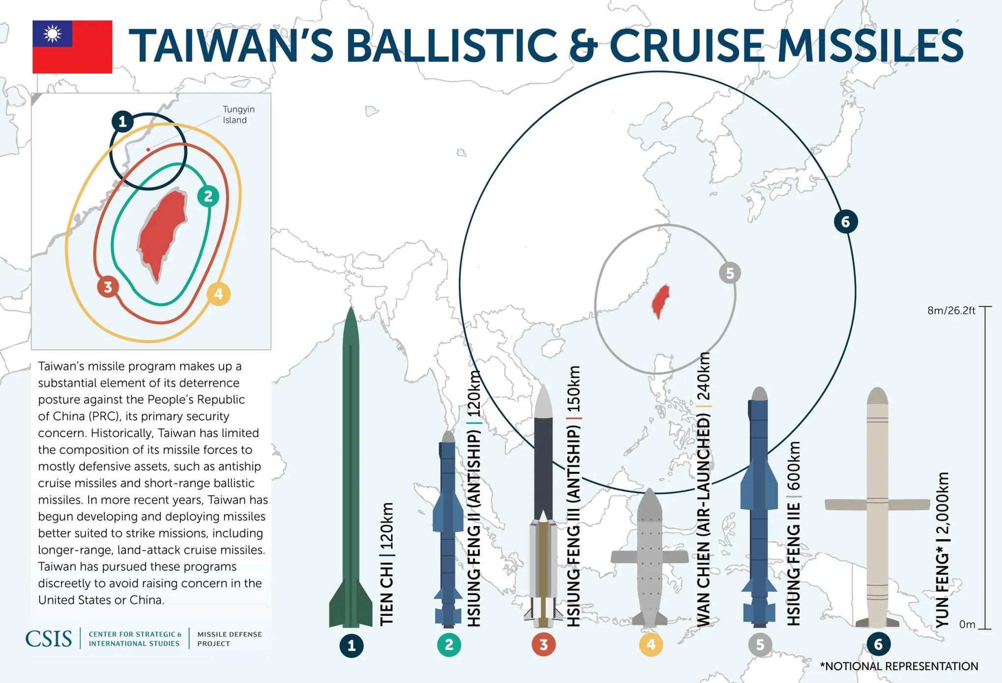 Taiwan_missiles_web.jpg