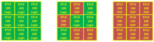 EFLX LUT variants