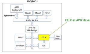 EFLX controller example