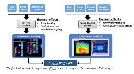 20551-ansys-coverage-automotive-electronics-min.jpg