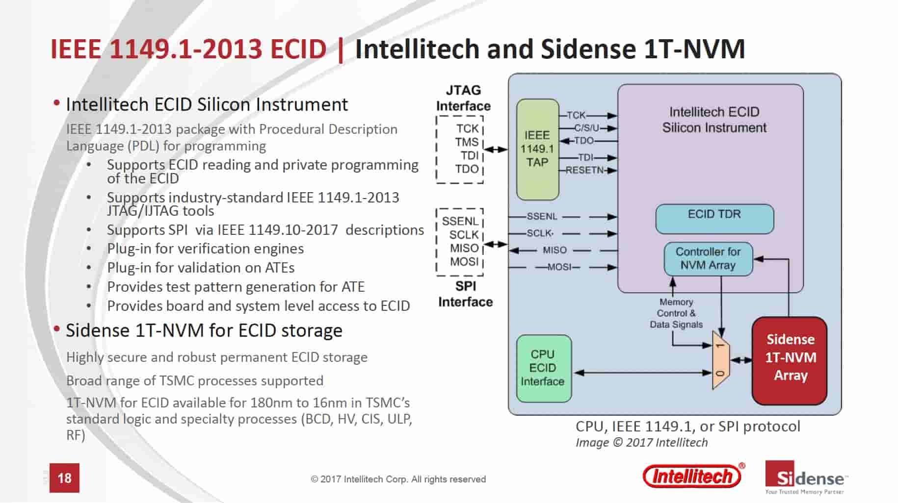Implementing IEEE 1149 1-2013 to solve IC counterfeiting