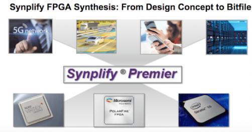 20618-synplify-premier-min.jpg