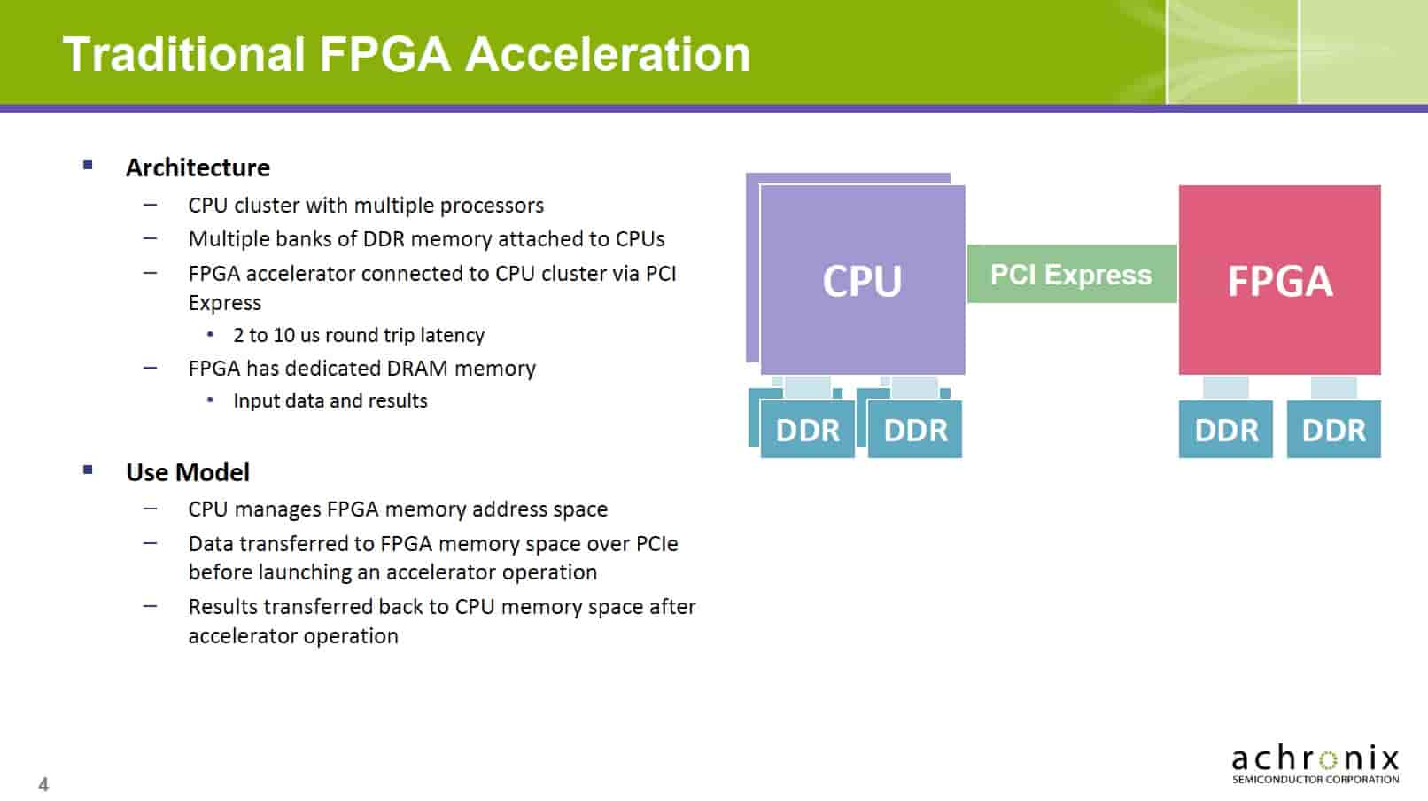 The perfect pairing of SOCs and embedded FPGA IP – SemiWiki