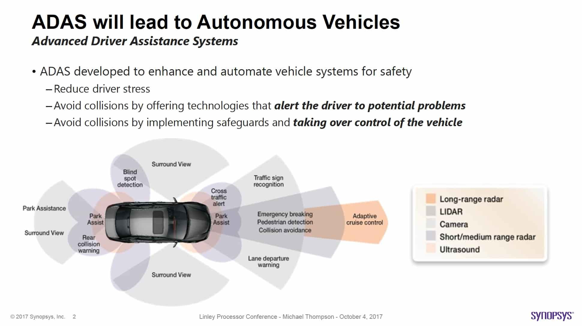 20684-synopsys-autonomous-vehicle-min.jpg