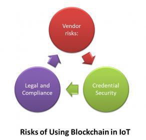 20700-challenges-blockchain-iot.jpg