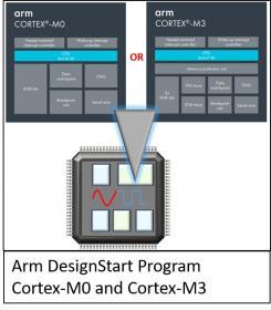 20705-arm_designstart-min.jpg