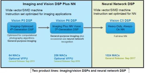 20721-imaging-vision-dsp-min.jpg