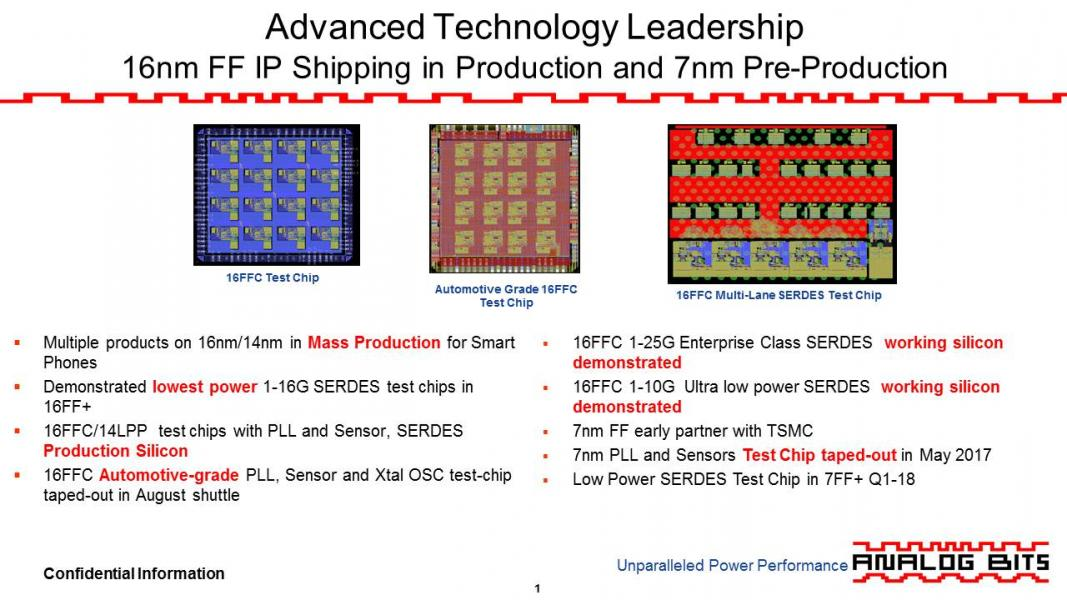 7nm SERDES Design and Qualification Challenges! – SemiWiki