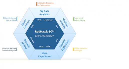 20741-redhawk-sc-min.jpg