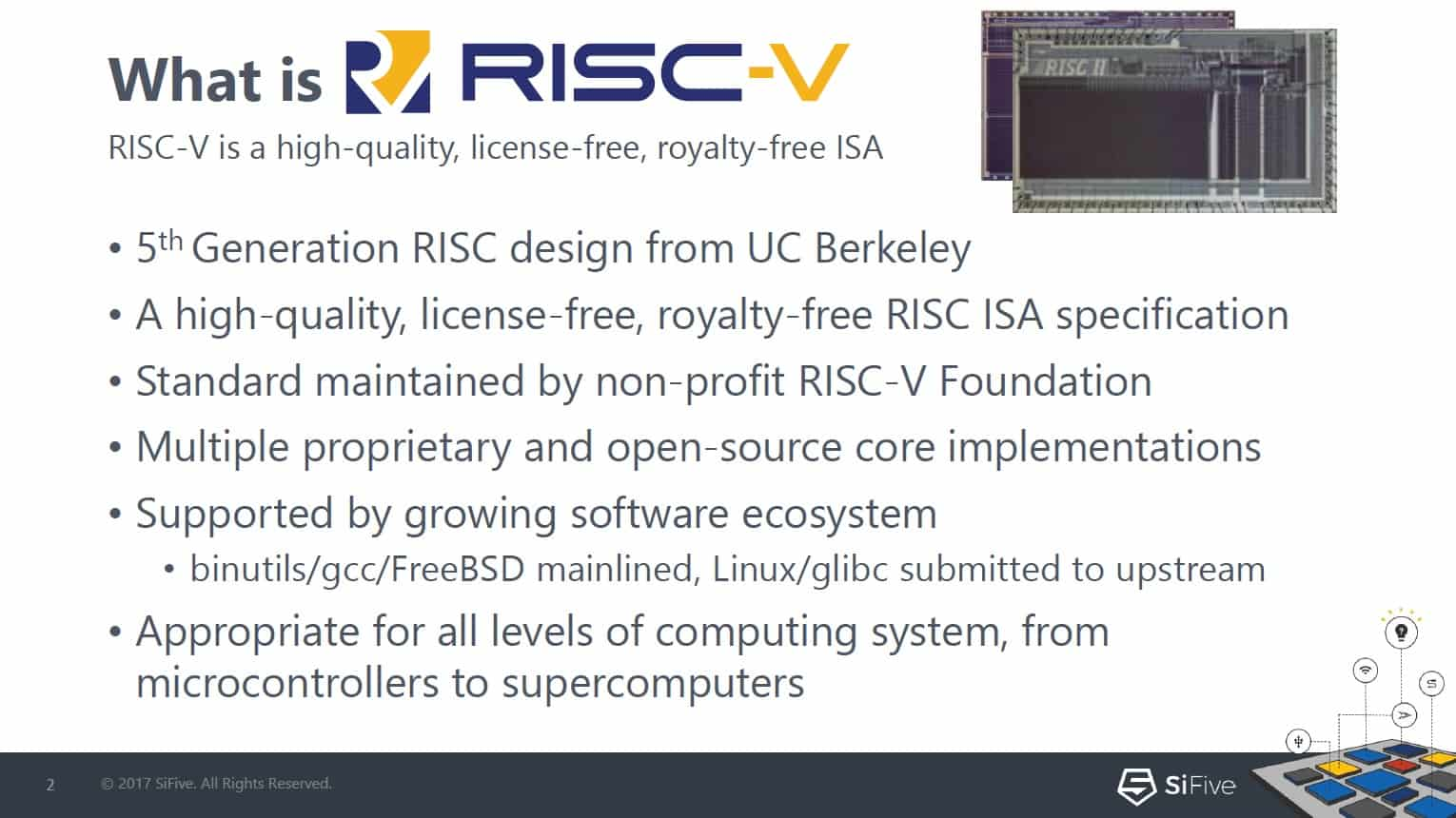 RISC-V Business – SemiWiki