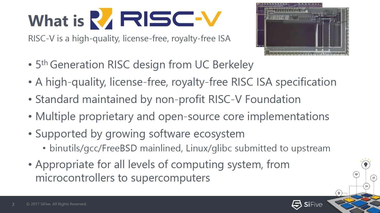 20782-risc-v-summary-min.jpg