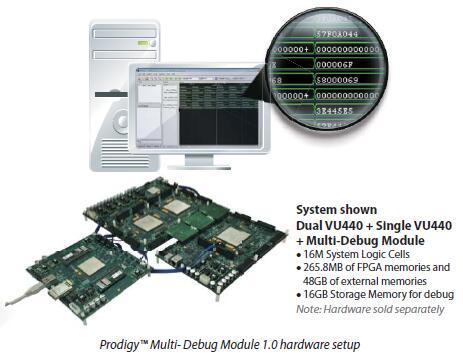 20796-enhancing-fpga-prototype-debug.jpg