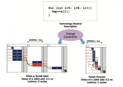 20822-hls-versus-rtl-min.jpg