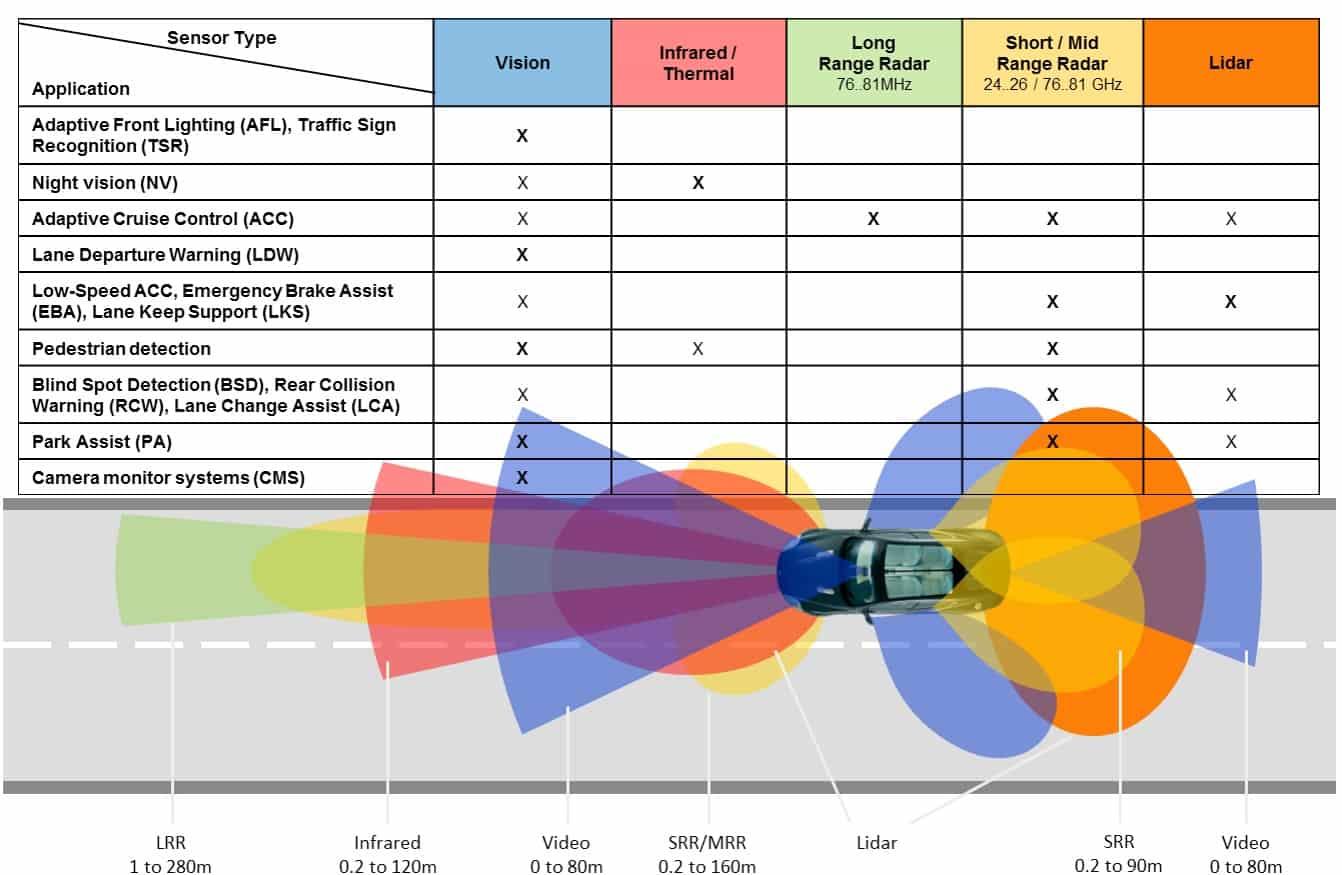 20900-vision-sensors-min.jpg