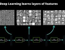 20920-deep-learning-min.jpeg
