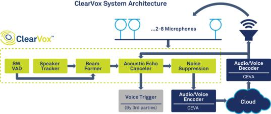 20940-voice-activation-interaction-min.jpg