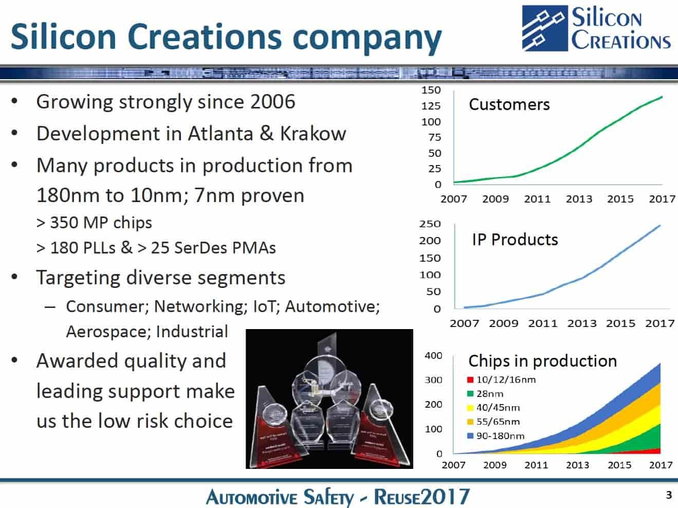 21026-silicon-creations-iso26262-min.jpg