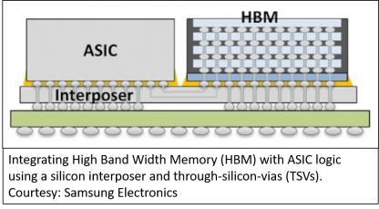 21054-hbm-system-min.jpg