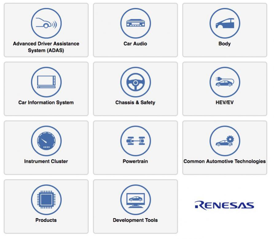 21067-renesas-automotive.jpg