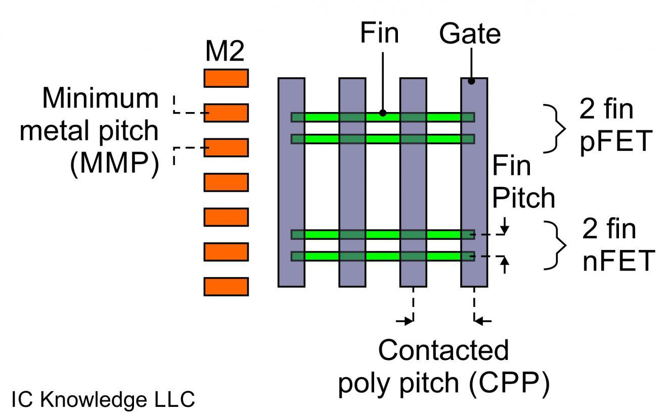21115-7-half-track-cell.jpg