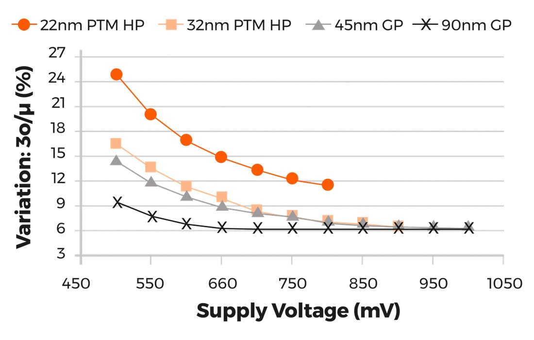 21149-supply-voltage-variation-min.jpg