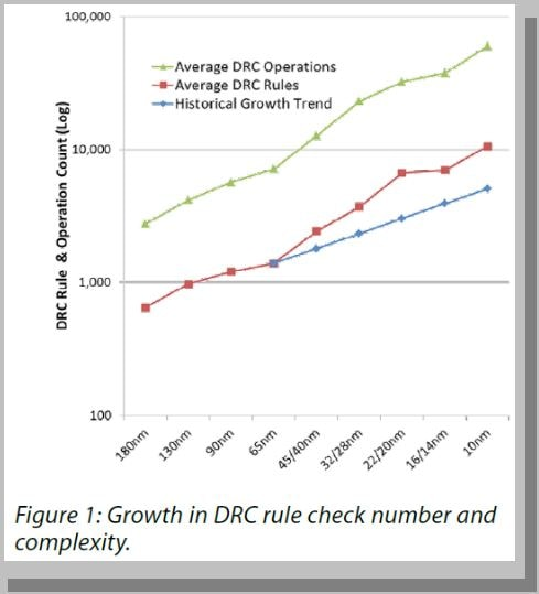21142-figure1_drcgrowth-min.jpg