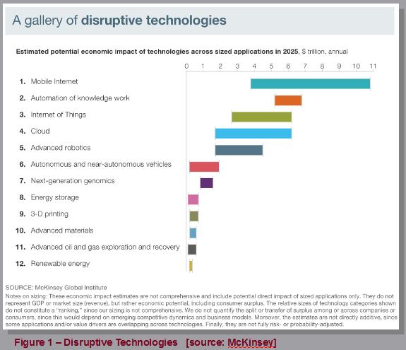 EDA and Semiconductor — Is There Growth In The Ecosystem? – SemiWiki