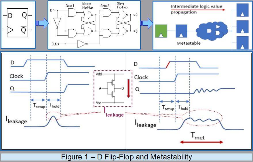 Clock Domain Crossing in FPGA – SemiWiki