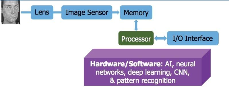 21335-computer-vision-markets-min.jpg