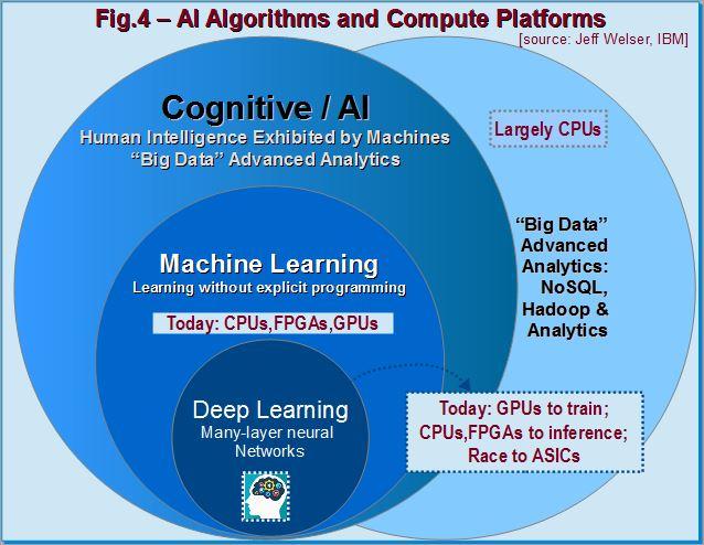 FPGA, Data and CASPA: Spring into AI (2 of 2) – SemiWiki