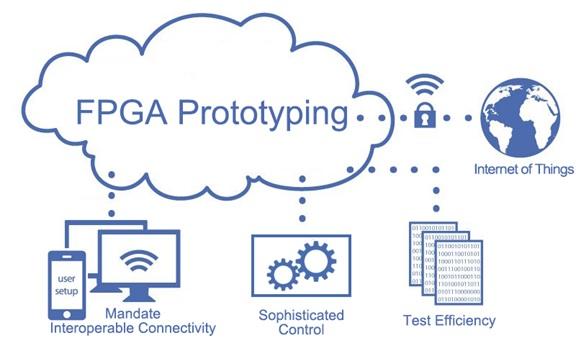 17031-iot-prototyping-min.jpg