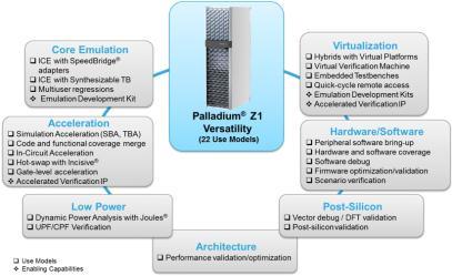 21405-palladium-z1-use-models-min.jpg