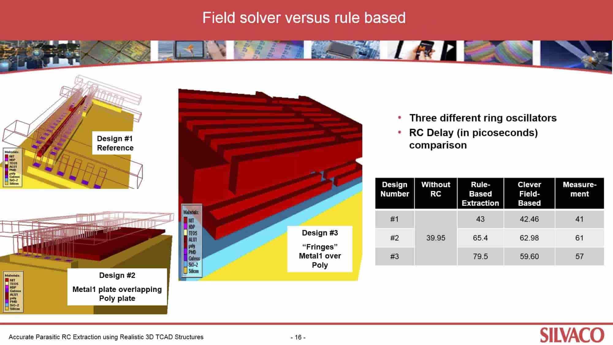21442-rc-results-solver-vs-rule-based-min.jpg