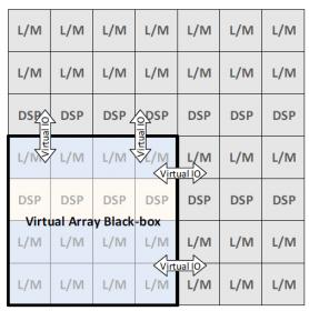 21579-virtual_array.jpg