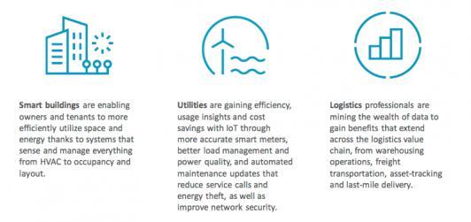 ARM IoT Mbed Update – SemiWiki
