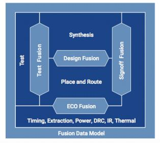 21621-fusion-technology-min.jpg