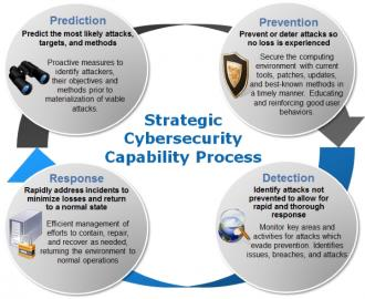 21649-5-ways-gain-advantage-over-cyber-attackers.jpg