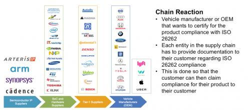21682-automotive-supply-chain-min.jpg