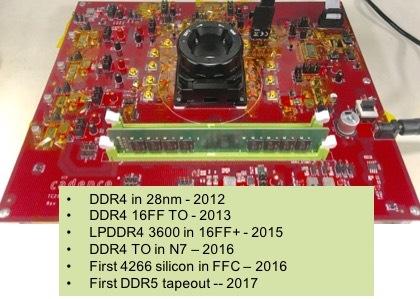 21705-1184.ddr5-testchip.jpg-500x0.jpg