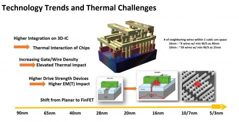 21745-thermal-effects-challenges-min.jpg