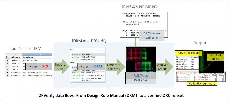 21802-drv_flow1_caps.jpg drc