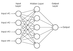 21963-network-graph.png