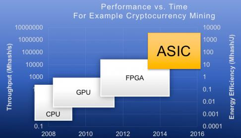 21975-efficiency-asic-min.jpg