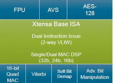22041-fusion-f1-dsp-ip-processor-min.jpg